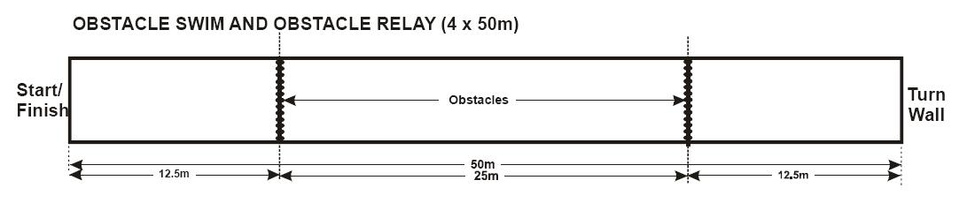 200-and-4x50-obstacle