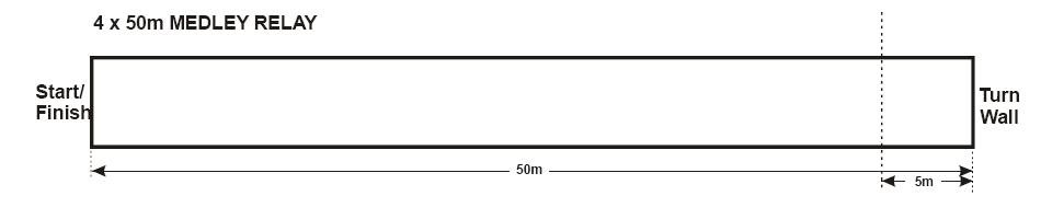 4x50-medley-relay-parcours